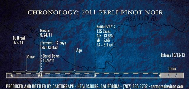2011 Perli Vineyard Pinot noir back label